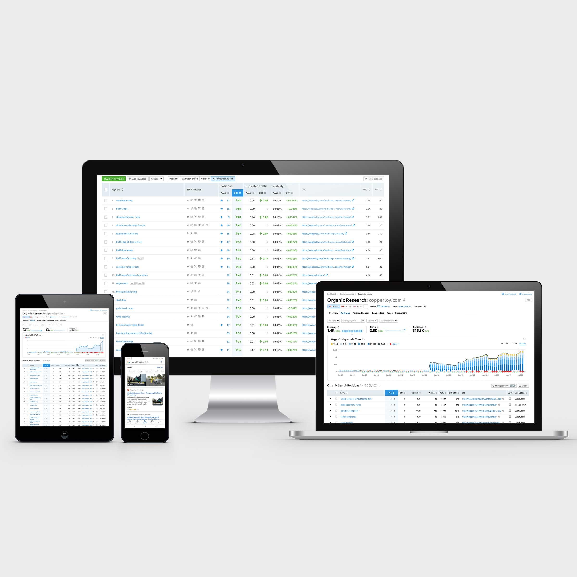 seo agency | keyword research | internet marketing